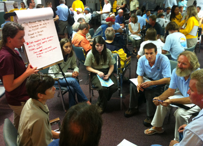Advisory Council Working Groups