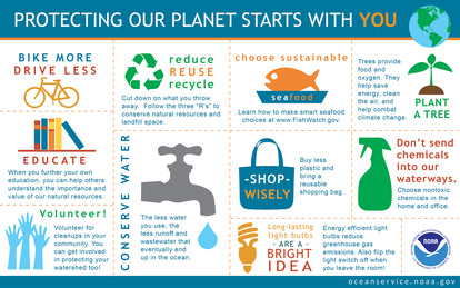 Protecting Our Planet Starts with YOU!